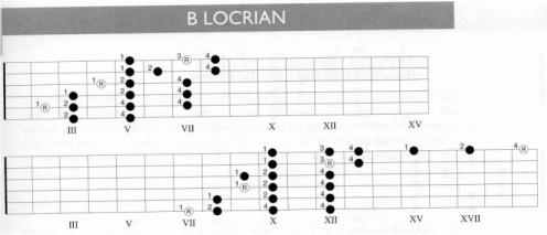 B Locrian